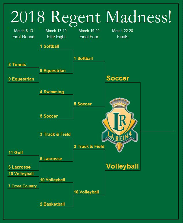 Bracket Madness Comes to La Reina Athletics